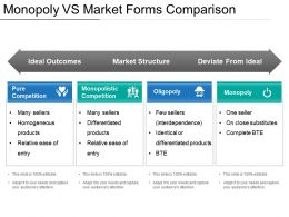 Monopoly Vs Market Forms Comparison Powerpoint Slide Background