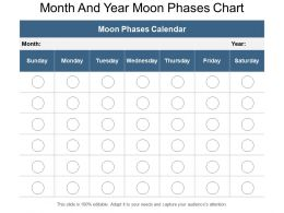 Month And Year Moon Phases Chart