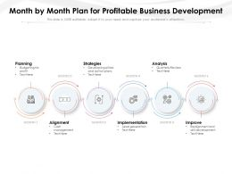 Month By Month Plan For Profitable Business Development