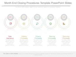 Month End Closing Procedures Template Powerpoint Slides