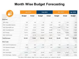 Month Wise Budget Forecasting Actual Cost E234 Ppt Powerpoint Presentation Slides Rules