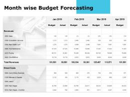Month Wise Budget Forecasting Actual Revenues Ppt Powerpoint Presentation Slides Model