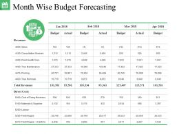 Month Wise Budget Forecasting Ppt Background Designs