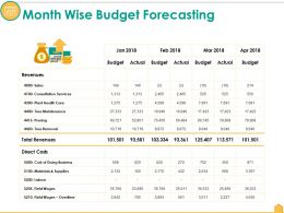 Month Wise Budget Forecasting Ppt Icon Graphics Download