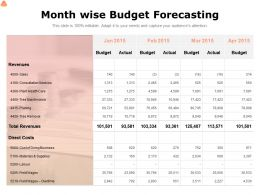 Month Wise Budget Forecasting Ppt Powerpoint Presentation Pictures Format