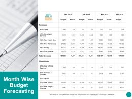 Month Wise Budget Forecasting Ppt Powerpoint Presentation Styles Images