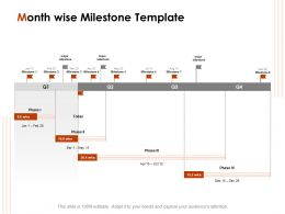 Month Wise Milestone Template Ppt Powerpoint Presentation Pictures File Formats