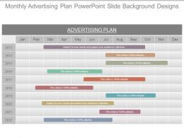 Monthly Advertising Plan Powerpoint Slide Background Designs