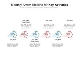 Monthly Arrow Timeline For Key Activities