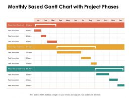 Monthly Based Gantt Chart With Project Phases Ppt Powerpoint Presentation Outline