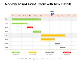 Monthly Based Gantt Chart With Task Details Ppt Powerpoint Presentation Summary