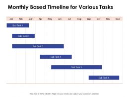 Monthly Based Timeline For Various Tasks Ppt Powerpoint Presentation Images