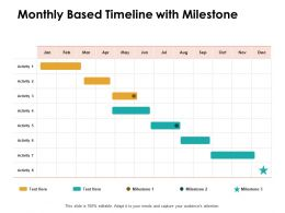 Monthly Based Timeline With Milestone Ppt Powerpoint Presentation Design