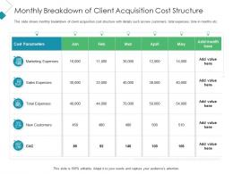 Monthly Breakdown Of Client Acquisition Cost Structure Client Acquisition Costing Acquiring Ppt Tips