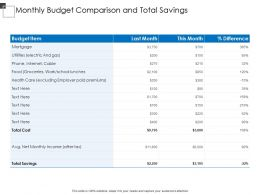 Monthly Budget Comparison And Total Savings