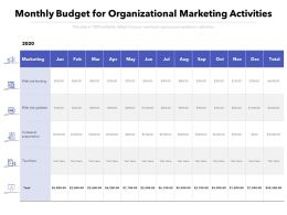 Monthly Budget For Organizational Marketing Activities