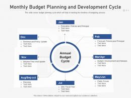 Monthly Budget Planning And Adevelopment Cycle