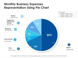 Monthly Business Expenses Representation Using Pie Chart