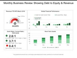 Monthly Business Review Showing Debt To Equity And Revenue