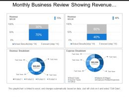 Monthly Business Review Showing Revenue And Expense Breakdown