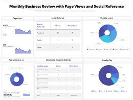 Monthly Business Review With Page Views And Social Reference