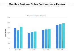 Monthly Business Sales Performance Review