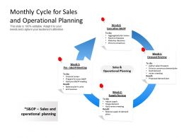 Monthly Cycle For Sales And Operational Planning