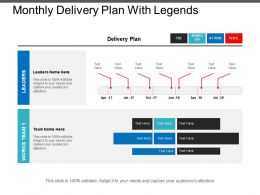 Monthly Delivery Plan With Legends