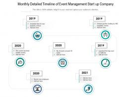 Monthly Detailed Timeline Of Event Management Start Up Company