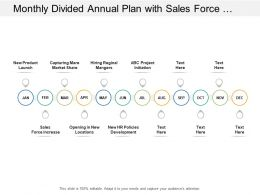 Monthly Divided Annual Plan With Sales Force Increase And New Locations