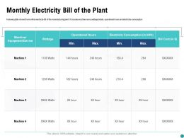 Monthly Electricity Bill Of The Plant Operational Ppt Powerpoint Presentation Show Influencers