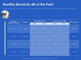 Monthly Electricity Bill Of The Plant Watts Ppt Powerpoint Presentation Show Icons