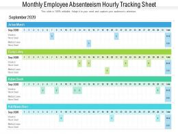 Monthly Employee Absenteeism Hourly Tracking Sheet
