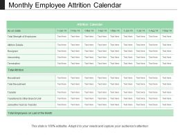 Monthly Employee Attrition Calendar