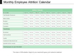 Monthly Employee Attrition Calendar