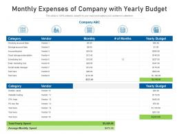 Monthly Expenses Of Company With Yearly Budget