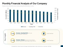 Monthly Financial Analysis Of Our Company M1725 Ppt Powerpoint Presentation Infographic Template