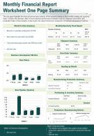 Monthly Financial Report Worksheet One Page Summary Presentation Report Infographic PPT PDF Document