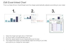 Monthly Financial Statement Graph Ppt Examples Slides