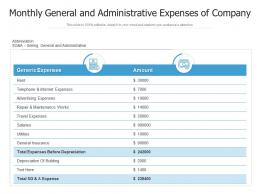 Monthly General And Administrative Expenses Of Company