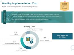 Monthly Implementation Cost Hardware Ppt Powerpoint Presentation Pictures Vector