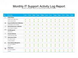 Monthly IT Support Activity Log Report