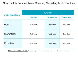 Monthly Job Rotation Table Covering Marketing And Front Line