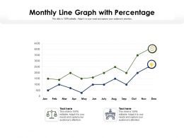 Monthly Line Graph With Percentage