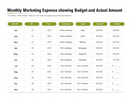 Monthly Marketing Expense Showing Budget And Actual Amount