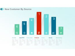 Monthly Marketing Report PowerPoint Presentation With Slides