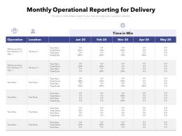 Monthly Operational Reporting For Delivery