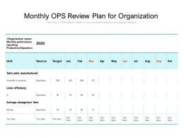 Monthly OPS Review Plan For Organization