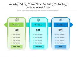 Monthly Pricing Table Slide Depicting Technology Advancement Plans Infographic Template