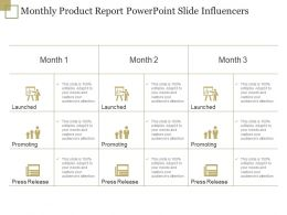 Monthly Product Report Powerpoint Slide Influencers